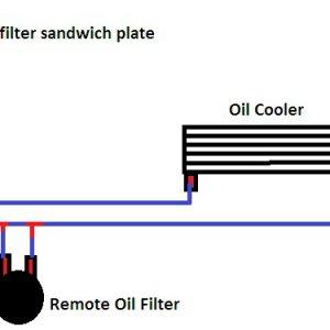 oil_remote_filter.jpg